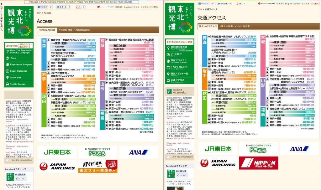 交通アクセスページの機械自動翻訳